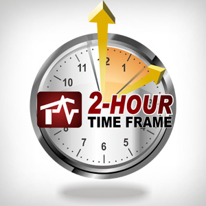 2 hour service call time frames