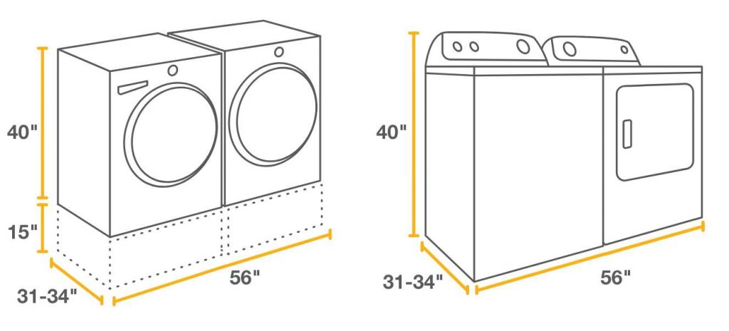 how to measure for fitting a washer and dryer